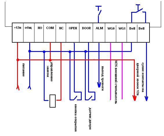 Схема подключений контоллера