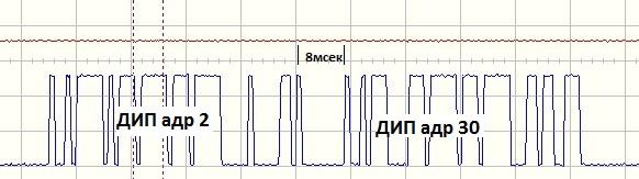 Анализ канального протокола XPA АСПС Бирюза