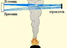 инструкция по монтажу дымовых пожарных извещателей