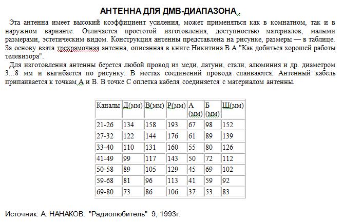 Дмв антенна для цифрового тв dvb-т2 90 км до вышки своими руками 63