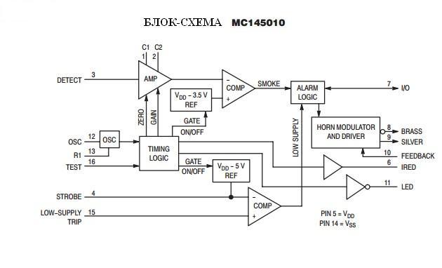 Структурная схема микросхемы MC145010